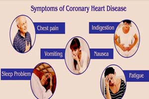India Coronary Heart Diseases